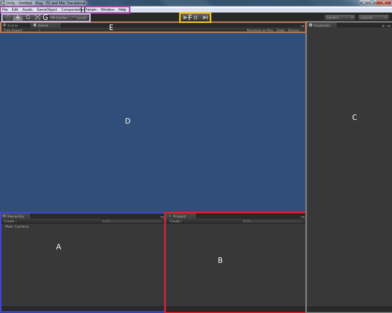 El entorno de Unity 3D